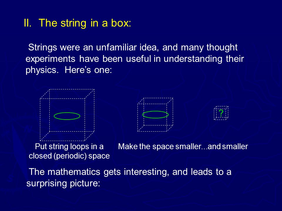 II. The string in a box: Strings were an unfamiliar idea, and many thought experiments have been useful in understanding their physics. Here's one: Pu