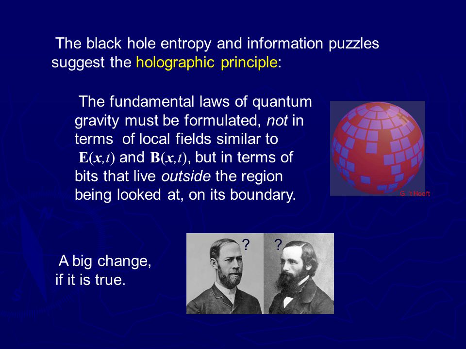 The black hole entropy and information puzzles suggest the holographic principle: The fundamental laws of quantum gravity must be formulated, not in terms of local fields similar to E(x,t) and B(x,t), but in terms of bits that live outside the region being looked at, on its boundary.