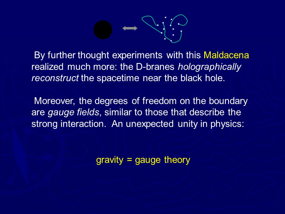 Moreover, the degrees of freedom on the boundary are gauge fields, similar to those that describe the strong interaction.