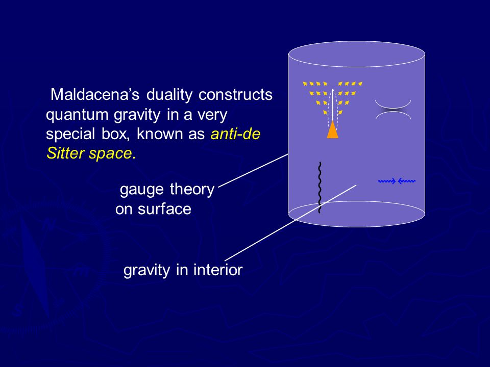 Maldacena's duality constructs quantum gravity in a very special box, known as anti-de Sitter space.