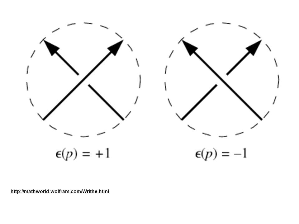 http://mathworld.wolfram.com/Writhe.html