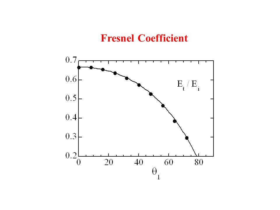 Fresnel Coefficient