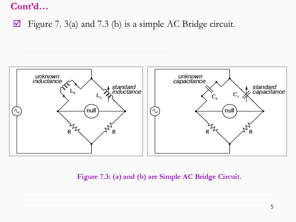 5  Figure 7. 3(a) and 7.3 (b) is a simple AC Bridge circuit. Figure 7.3: (a) and (b) are Simple AC Bridge Circuit.Cont'd…