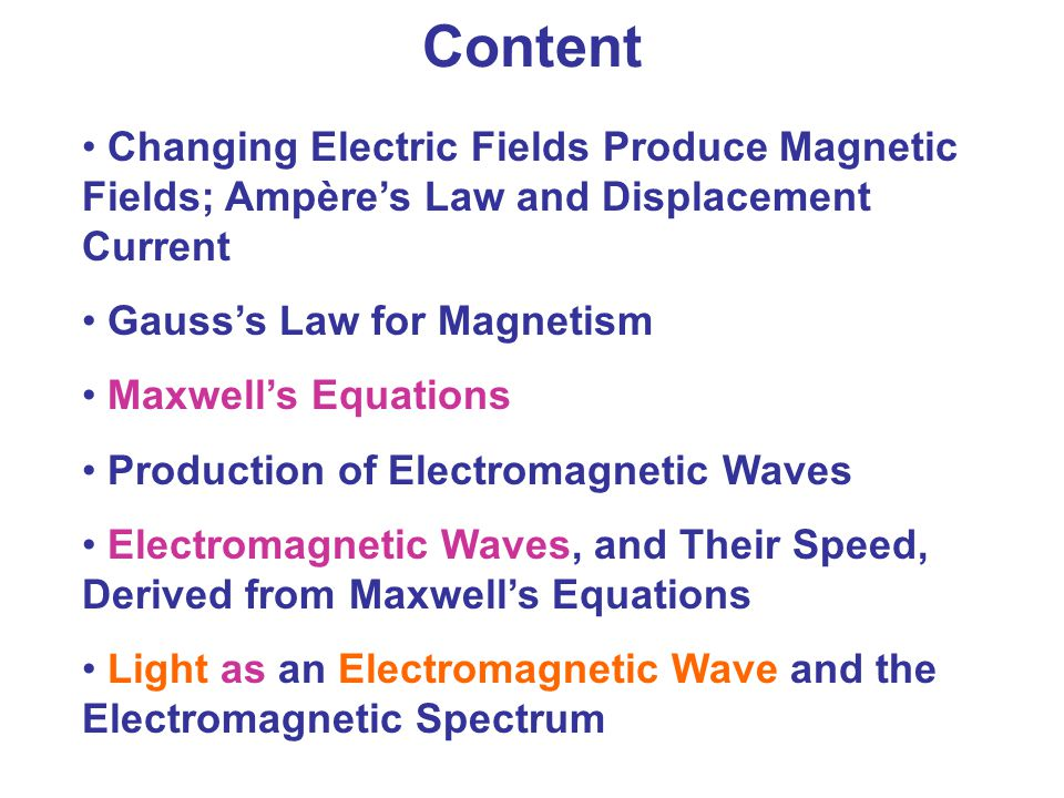 Electromagnetic Waves According to Maxwell's Equations in the absence of currents and charges, the E and B fields also satisfy Maxwell's wave equations: