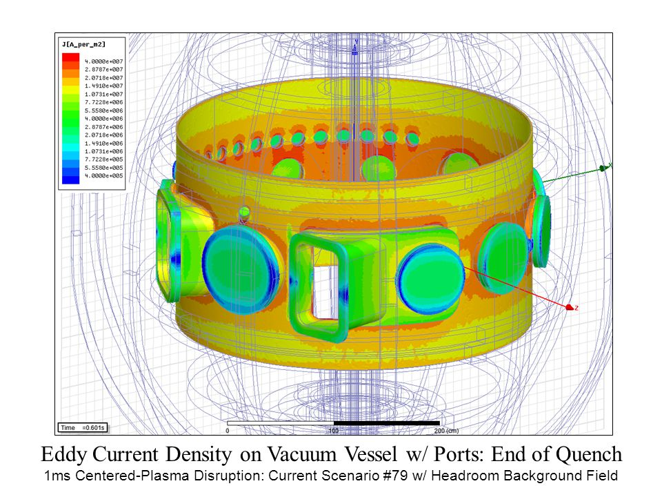 Eddy Current Density on Vacuum Vessel w/ Ports: End of Quench 1ms Centered-Plasma Disruption: Current Scenario #79 w/ Headroom Background Field