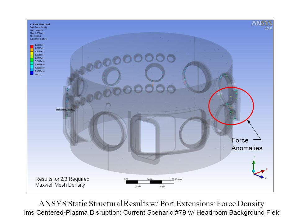 ANSYS Static Structural Results w/ Port Extensions: Force Density 1ms Centered-Plasma Disruption: Current Scenario #79 w/ Headroom Background Field Force Anomalies Results for 2/3 Required Maxwell Mesh Density