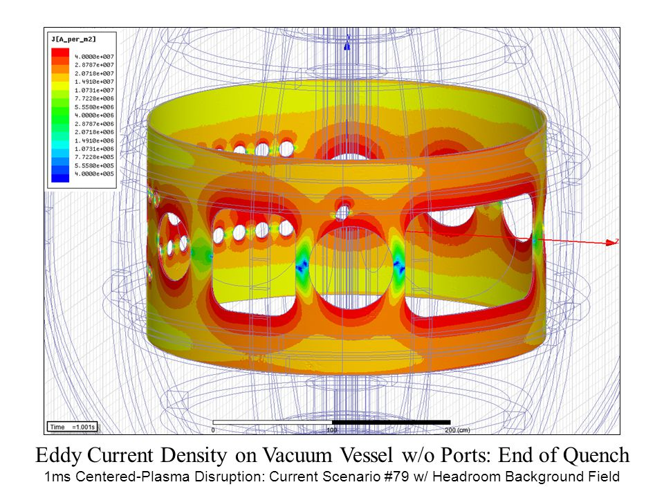 Eddy Current Density on Vacuum Vessel w/o Ports: End of Quench 1ms Centered-Plasma Disruption: Current Scenario #79 w/ Headroom Background Field