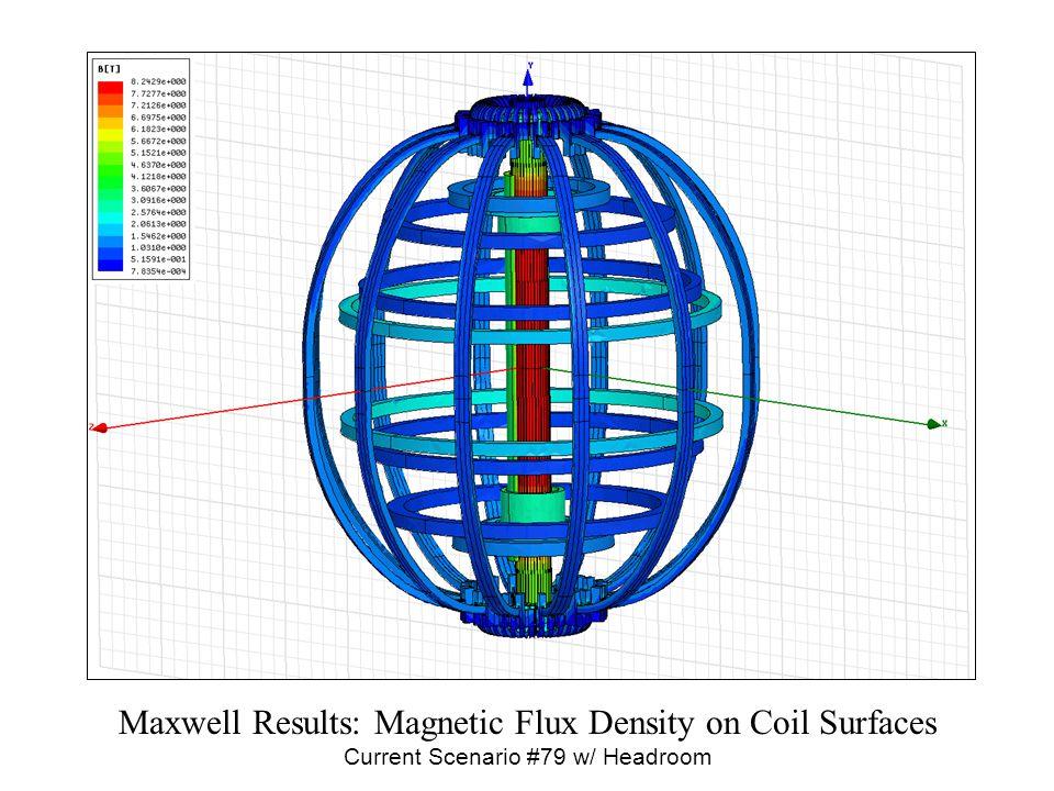 Transient Maxwell EM Analysis: Vacuum Vessel Disruption Load: Centered-Plasma Disruption Scenario