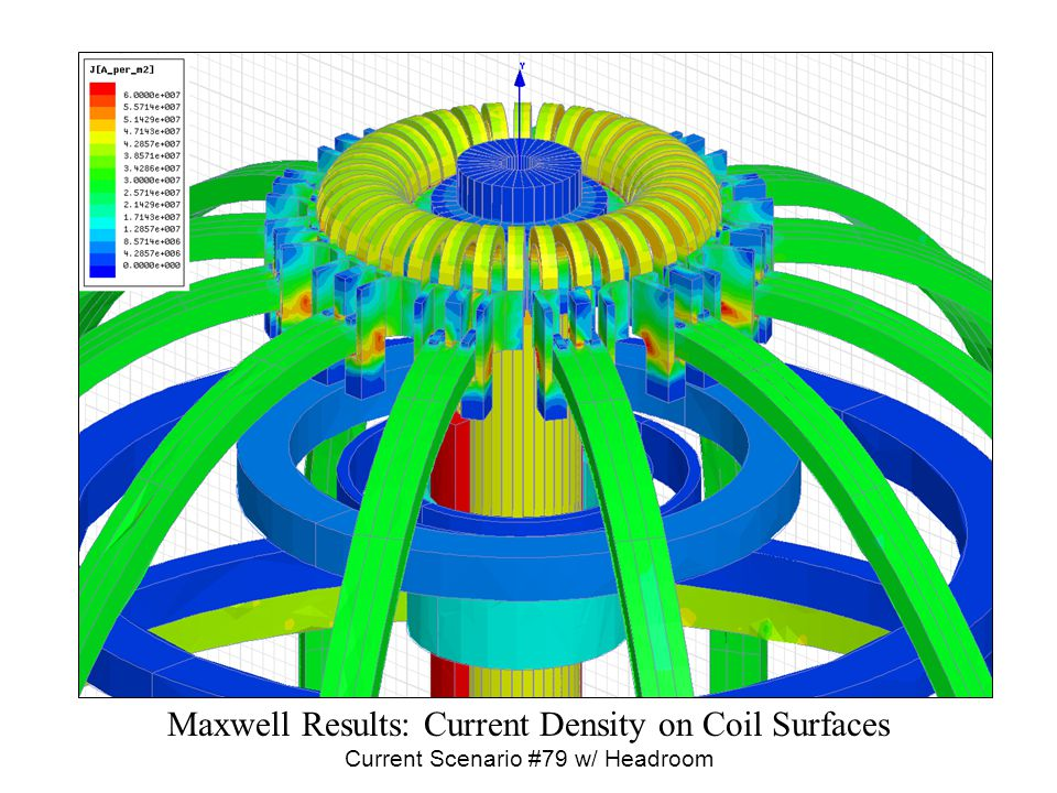 ANSYS WB Solid Model of Simplified Coil and VV w/ Ports Exported to Maxwell