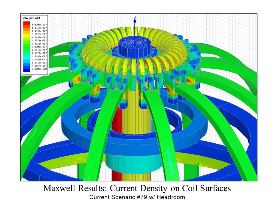 ANSYS WB Full Model Mesh Hex Dominant Mesh Element Size = 5 cm # Nodes = 685908 # Elements = 131969