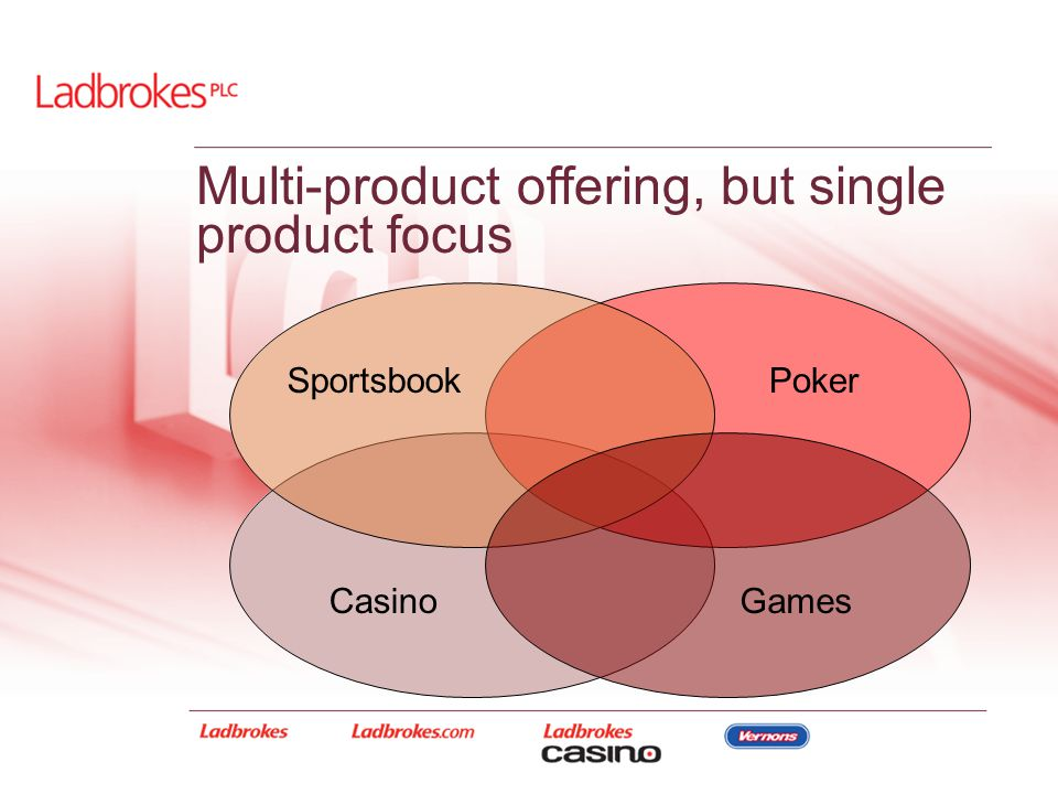 Multi-product offering, but single product focus Poker CasinoGames Sportsbook