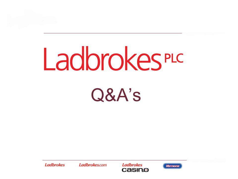 Q&A's