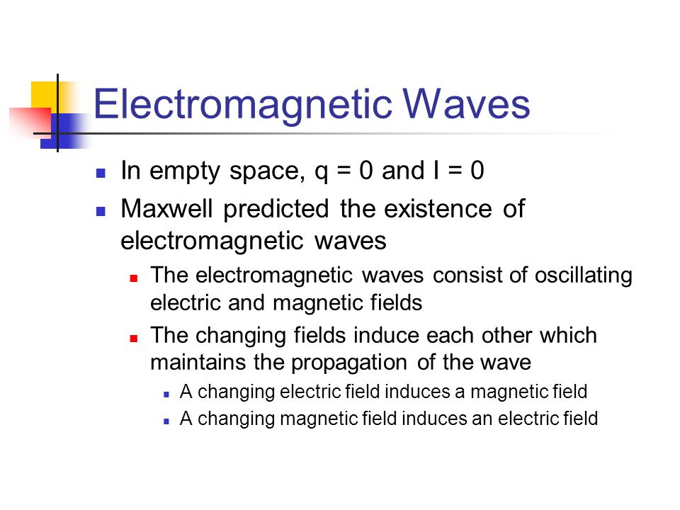 Electromagnetic Waves In empty space, q = 0 and I = 0 Maxwell predicted the existence of electromagnetic waves The electromagnetic waves consist of os