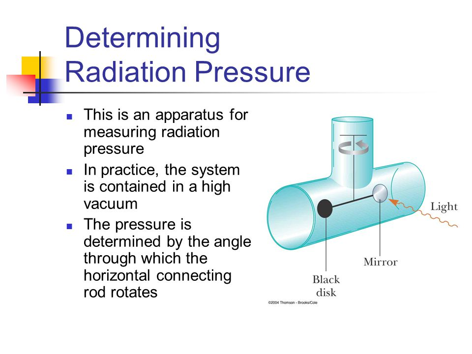 Determining Radiation Pressure This is an apparatus for measuring radiation pressure In practice, the system is contained in a high vacuum The pressur