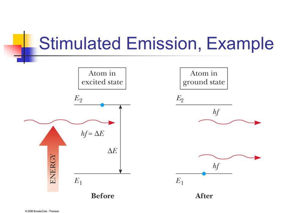 Stimulated Emission, Example
