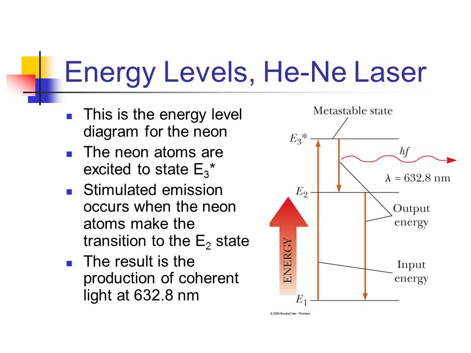 Energy Levels, He-Ne Laser This is the energy level diagram for the neon The neon atoms are excited to state E 3 * Stimulated emission occurs when the