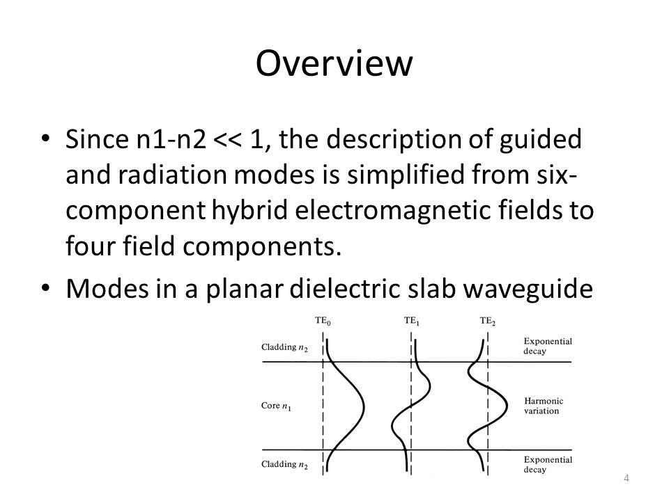 Overview Since n1-n2 << 1, the description of guided and radiation modes is simplified from six- component hybrid electromagnetic fields to four field components.