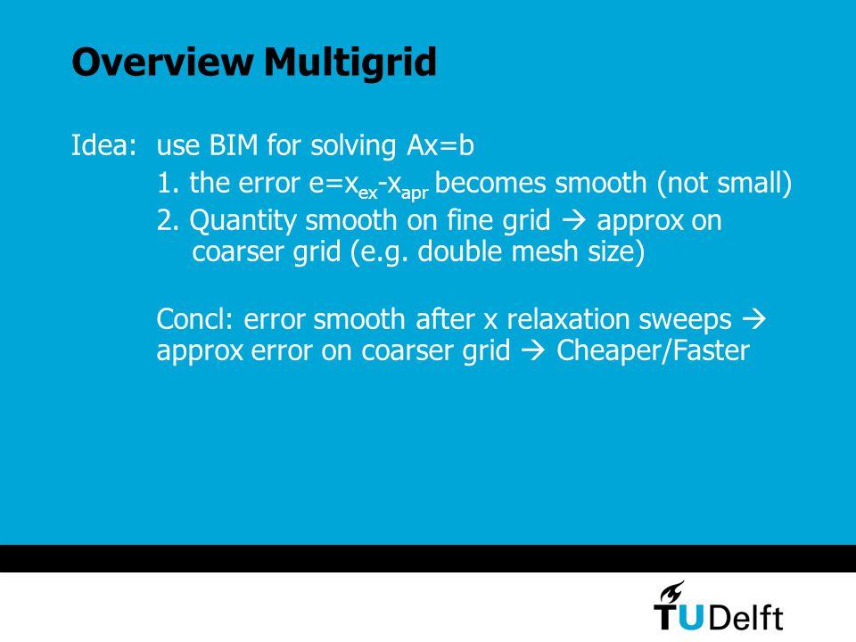 Overview Multigrid Idea: use BIM for solving Ax=b 1.