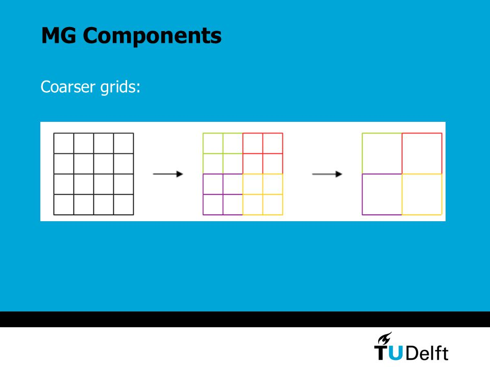 MG Components Coarser grids: