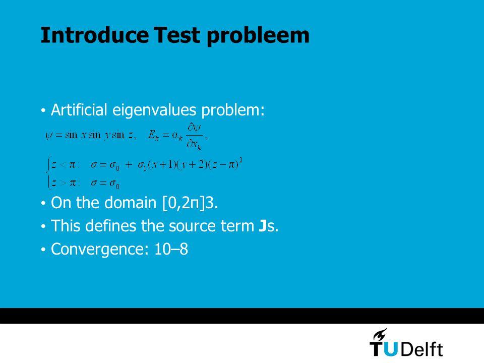 Introduce Test probleem Artificial eigenvalues problem: On the domain [0,2π]3.
