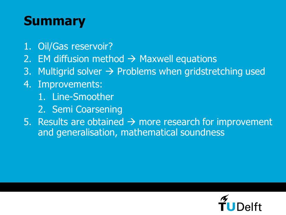 Summary 1.Oil/Gas reservoir.