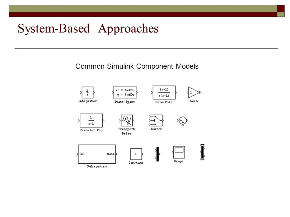 System-Based Approaches Common Simulink Component Models
