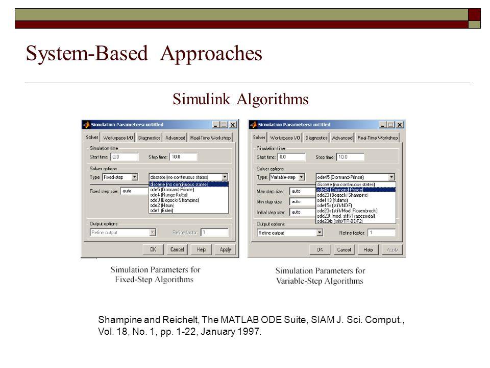 Simulink Algorithms Shampine and Reichelt, The MATLAB ODE Suite, SIAM J.