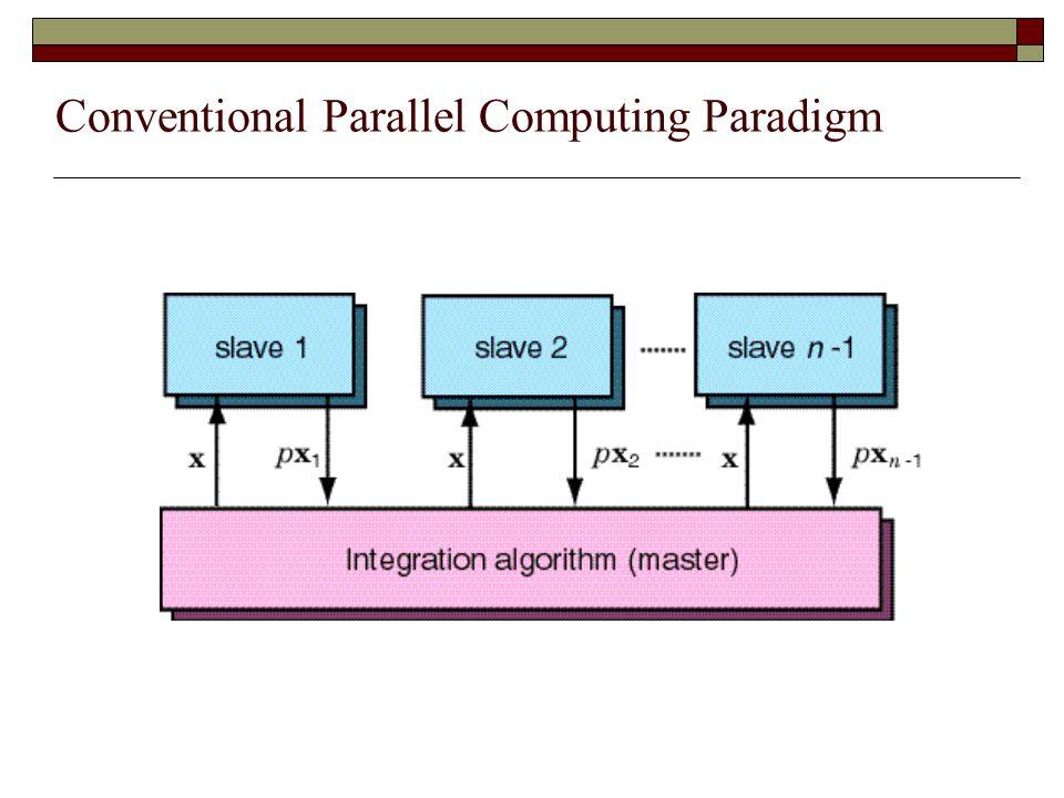 Conventional Parallel Computing Paradigm