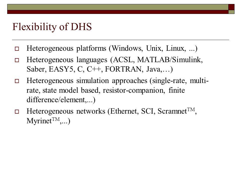 Flexibility of DHS  Heterogeneous platforms (Windows, Unix, Linux,...)  Heterogeneous languages (ACSL, MATLAB/Simulink, Saber, EASY5, C, C++, FORTRA