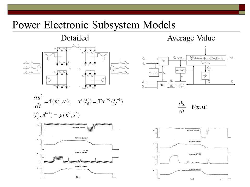 Power Electronic Subsystem Models Average ValueDetailed