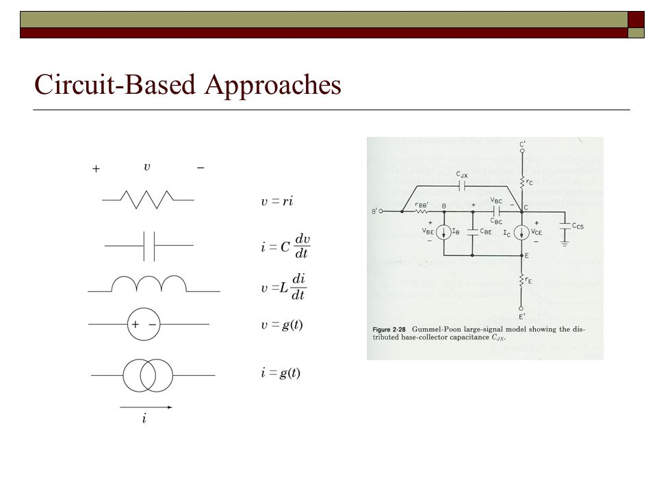 Circuit-Based Approaches