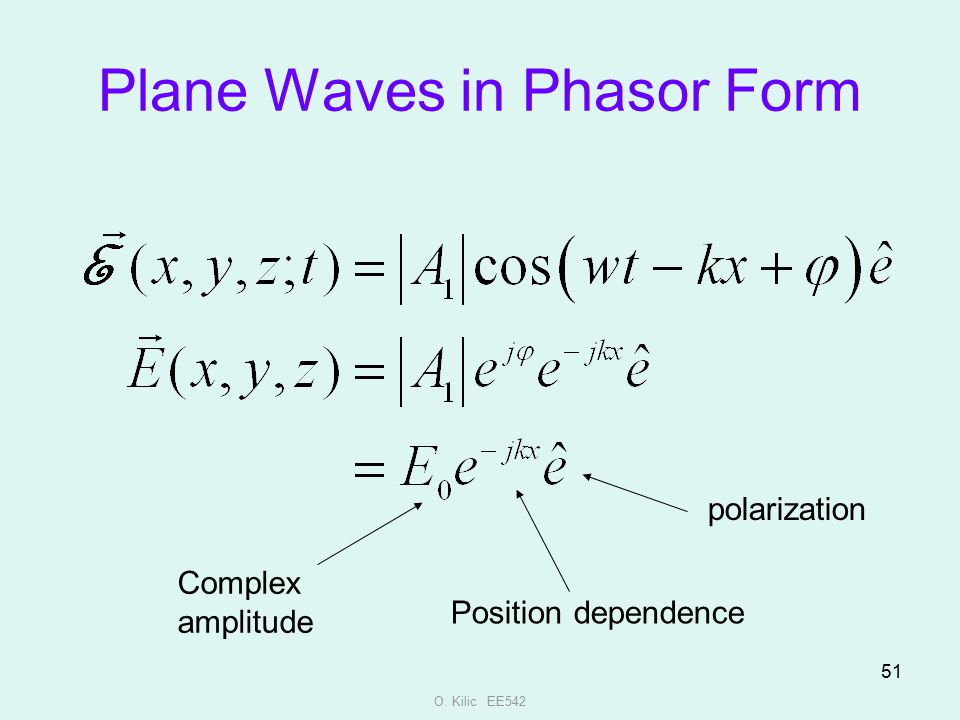 O. Kilic EE542 51 Plane Waves in Phasor Form Complex amplitude Position dependence polarization