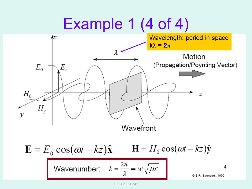 O. Kilic EE542 55 Wavelength: period in space k = 2  Example 1 (4 of 4)