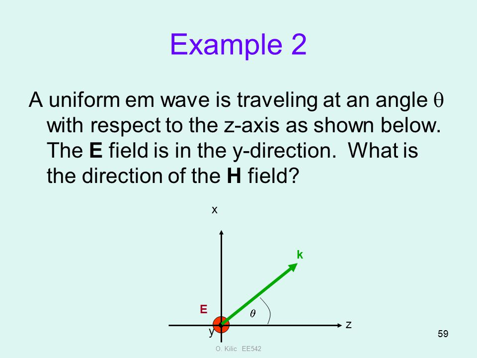 O. Kilic EE542 59 Example 2 A uniform em wave is traveling at an angle  with respect to the z-axis as shown below. The E field is in the y-direction.