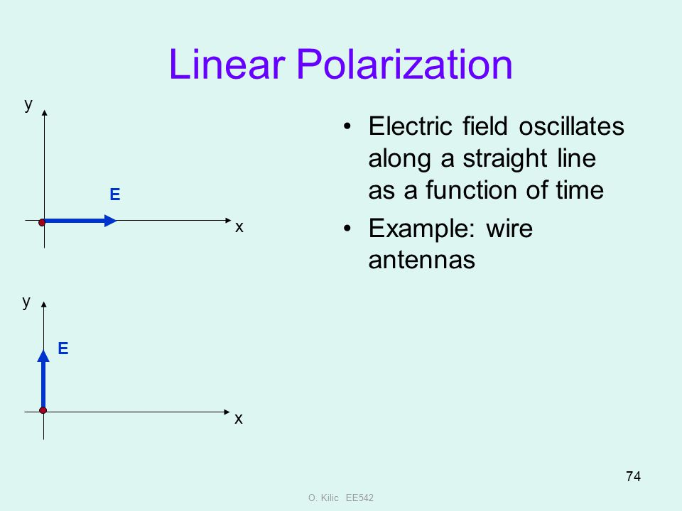 O. Kilic EE542 74 Linear Polarization Electric field oscillates along a straight line as a function of time Example: wire antennas y x x y E E