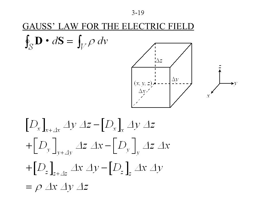 3-19 GAUSS' LAW FOR THE ELECTRIC FIELD