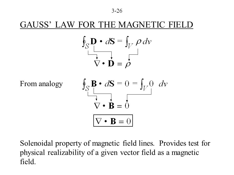 3-26 GAUSS' LAW FOR THE MAGNETIC FIELD From analogy Solenoidal property of magnetic field lines.