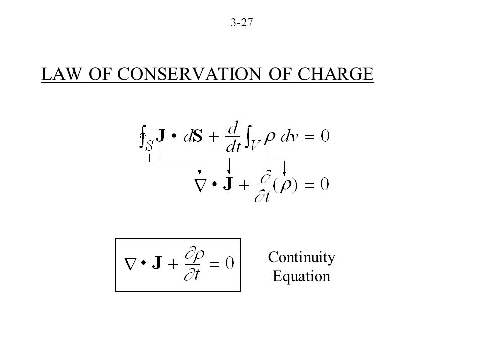 3-27 LAW OF CONSERVATION OF CHARGE   Continuity Equation