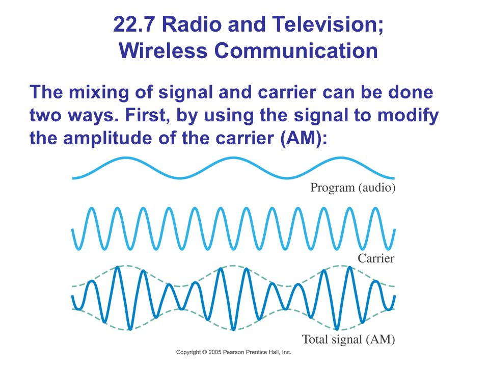 22.7 Radio and Television; Wireless Communication The mixing of signal and carrier can be done two ways.