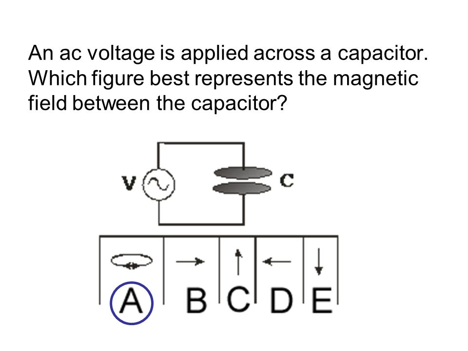 An ac voltage, V = 20 V sin (1000 rad/s t) is applied across a capacitor of capacitance C = 40  F.