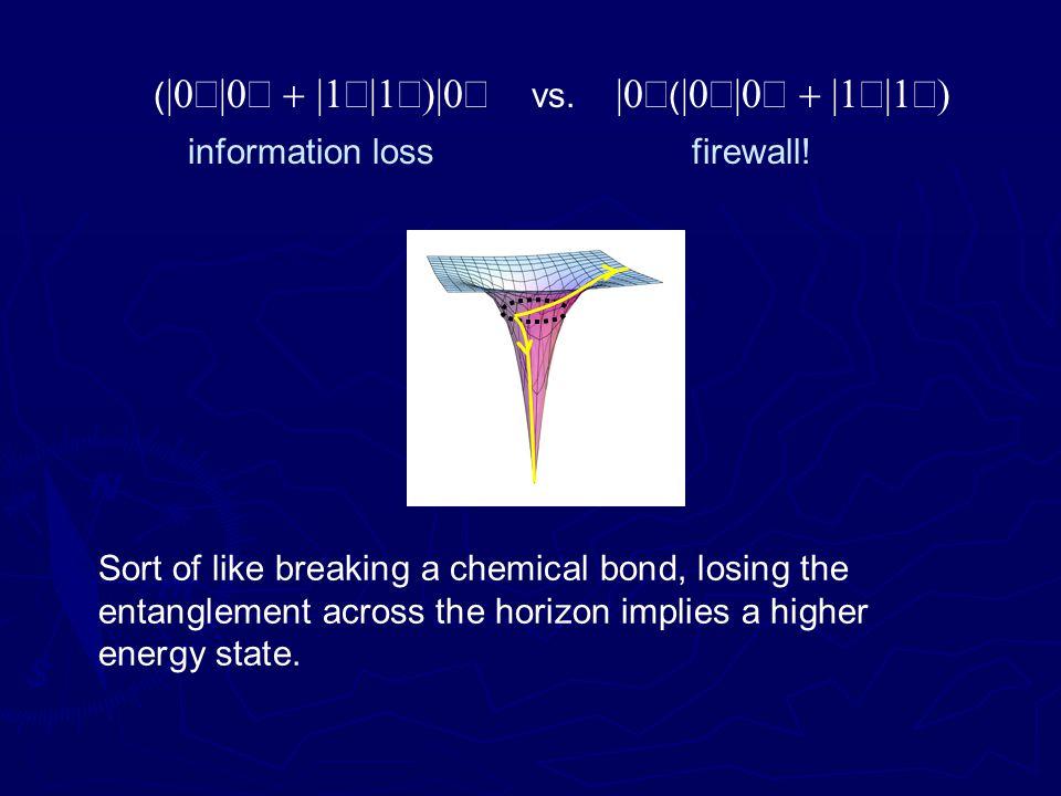 ( |  |  |  |  |  vs. |  ( |  |  |  |  information lossfirewall.