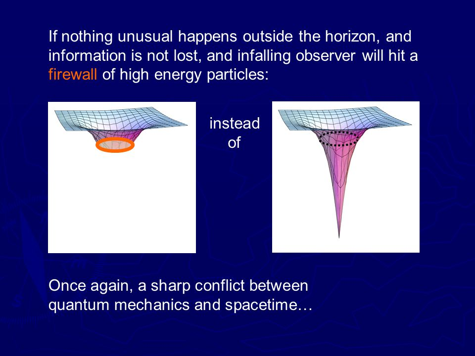 instead of Once again, a sharp conflict between quantum mechanics and spacetime…
