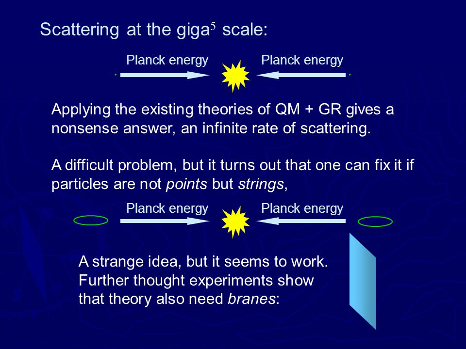 Planck energy Applying the existing theories of QM + GR gives a nonsense answer, an infinite rate of scattering.