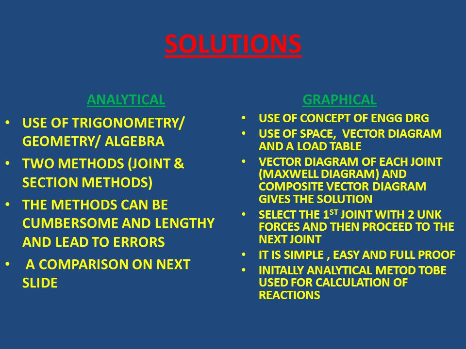 SOLUTIONS ANALYTICAL USE OF TRIGONOMETRY/ GEOMETRY/ ALGEBRA TWO METHODS (JOINT & SECTION METHODS) THE METHODS CAN BE CUMBERSOME AND LENGTHY AND LEAD TO ERRORS A COMPARISON ON NEXT SLIDE GRAPHICAL USE OF CONCEPT OF ENGG DRG USE OF SPACE, VECTOR DIAGRAM AND A LOAD TABLE VECTOR DIAGRAM OF EACH JOINT (MAXWELL DIAGRAM) AND COMPOSITE VECTOR DIAGRAM GIVES THE SOLUTION SELECT THE 1 ST JOINT WITH 2 UNK FORCES AND THEN PROCEED TO THE NEXT JOINT IT IS SIMPLE, EASY AND FULL PROOF INITALLY ANALYTICAL METOD TOBE USED FOR CALCULATION OF REACTIONS