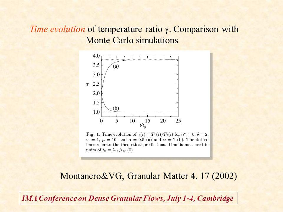 IMA Conference on Dense Granular Flows, July 1-4, Cambridge Time evolution of temperature ratio  Comparison with Monte Carlo simulations Montanero&VG, Granular Matter 4, 17 (2002)