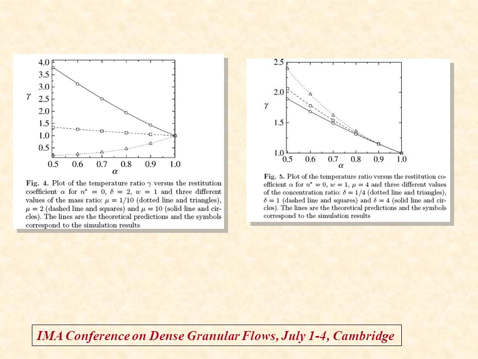 IMA Conference on Dense Granular Flows, July 1-4, Cambridge