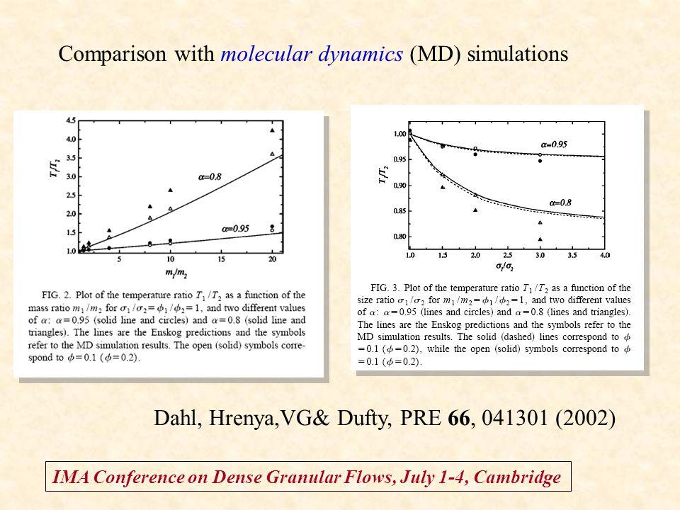 Comparison with molecular dynamics (MD) simulations Dahl, Hrenya,VG& Dufty, PRE 66, 041301 (2002)