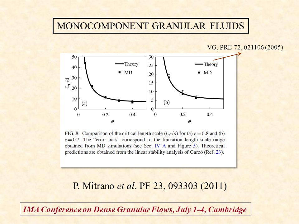 IMA Conference on Dense Granular Flows, July 1-4, Cambridge MONOCOMPONENT GRANULAR FLUIDS P.