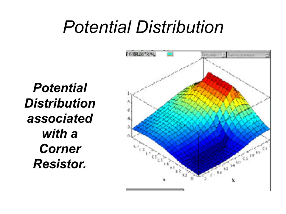 Potential Distribution Potential Distribution associated with a Corner Resistor.