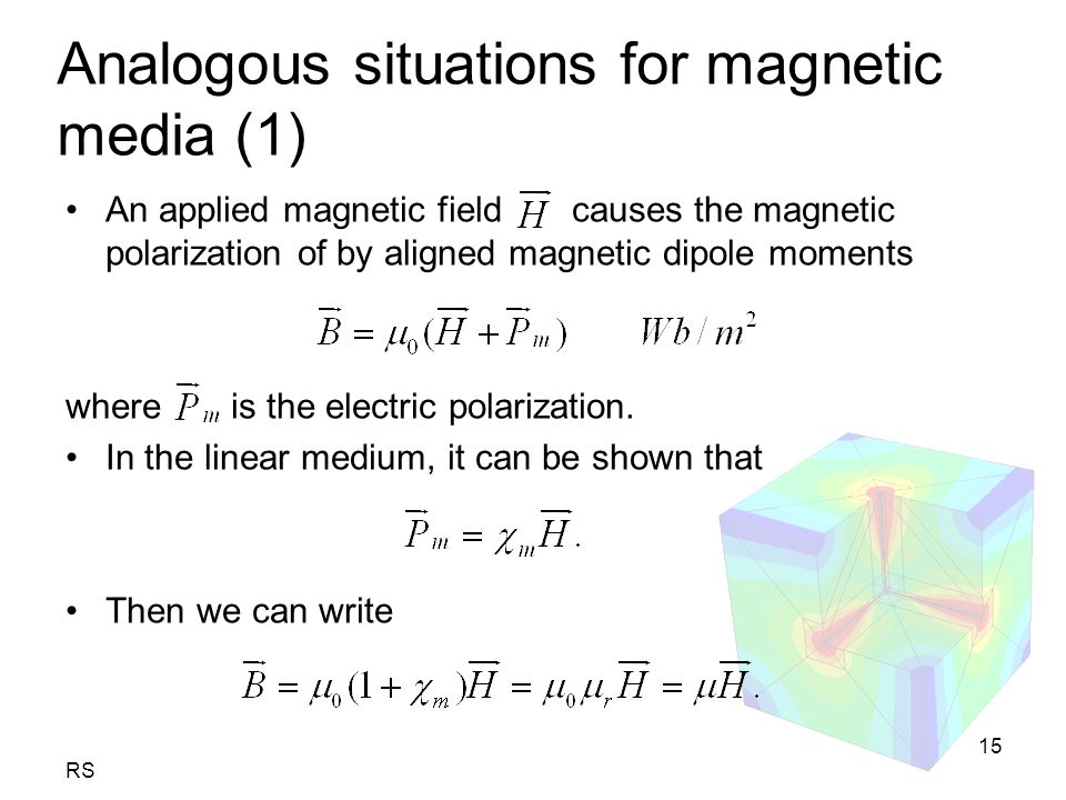 RS 15 Analogous situations for magnetic media (1) An applied magnetic field causes the magnetic polarization of by aligned magnetic dipole moments where is the electric polarization.
